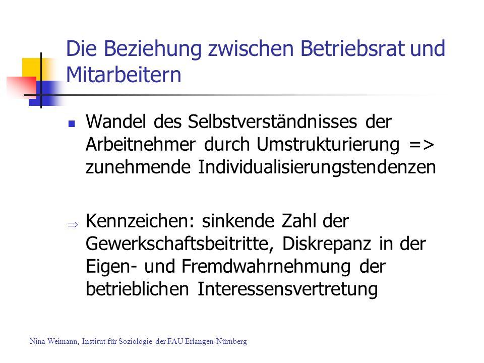 Die Beziehung zwischen Betriebsrat und Mitarbeitern Wandel des Selbstverständnisses der Arbeitnehmer durch Umstrukturierung => zunehmende Individualis