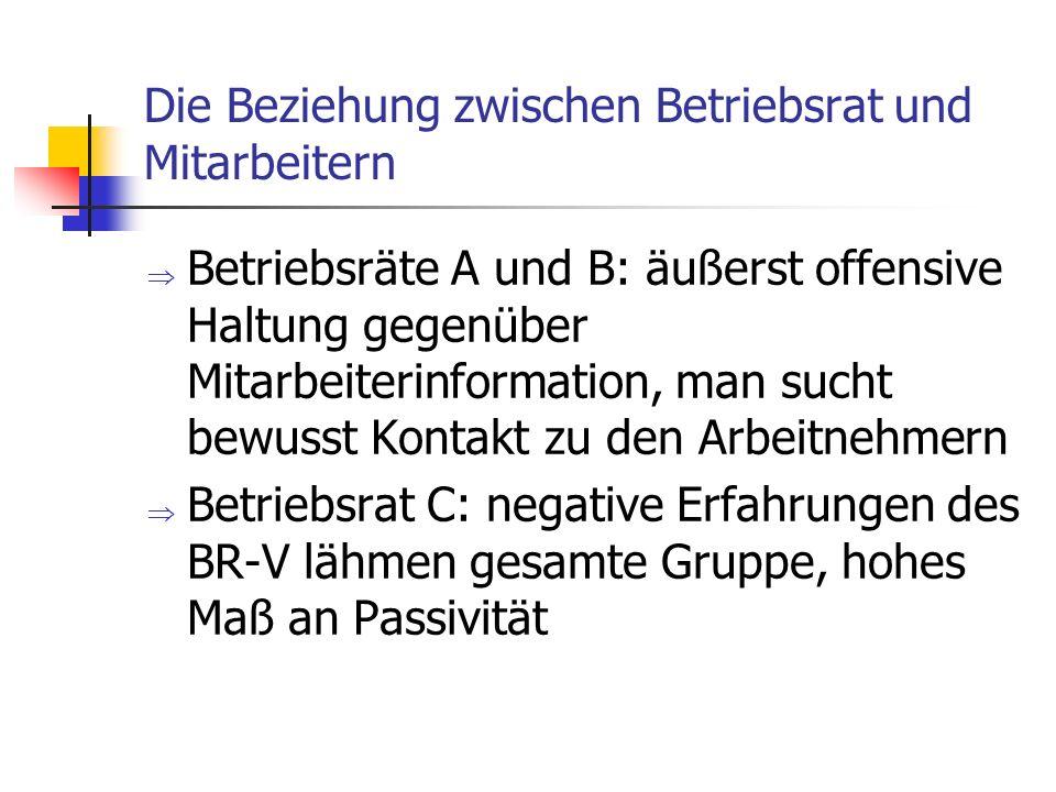 Die Beziehung zwischen Betriebsrat und Mitarbeitern Betriebsräte A und B: äußerst offensive Haltung gegenüber Mitarbeiterinformation, man sucht bewuss