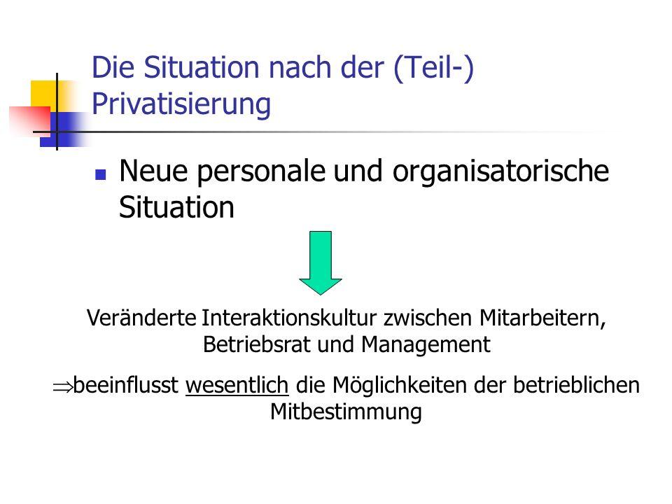Die Situation nach der (Teil-) Privatisierung Neue personale und organisatorische Situation Veränderte Interaktionskultur zwischen Mitarbeitern, Betri