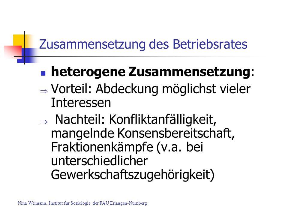Zusammensetzung des Betriebsrates heterogene Zusammensetzung: Vorteil: Abdeckung möglichst vieler Interessen Nachteil: Konfliktanfälligkeit, mangelnde