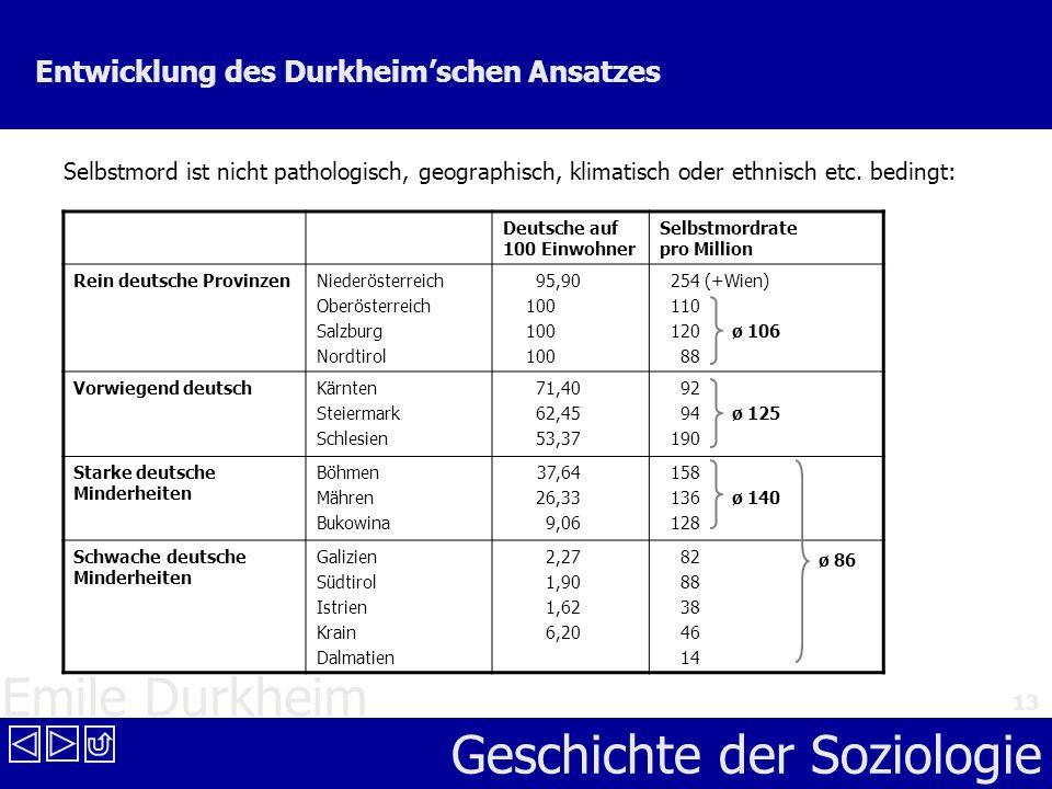 Emile Durkheim Geschichte der Soziologie 13 Entwicklung des Durkheimschen Ansatzes Selbstmord ist nicht pathologisch, geographisch, klimatisch oder et