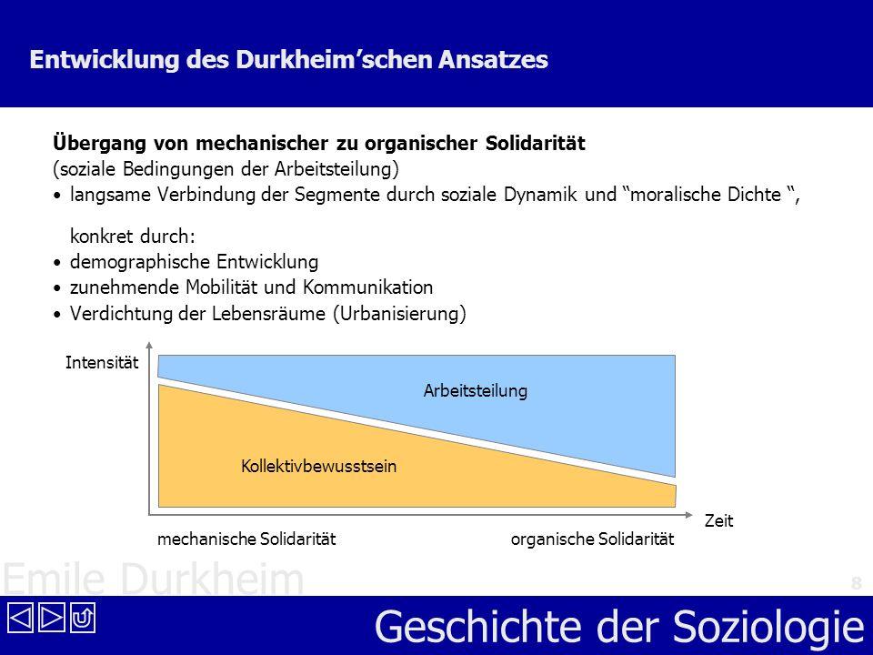 Emile Durkheim Geschichte der Soziologie 8 Entwicklung des Durkheimschen Ansatzes Übergang von mechanischer zu organischer Solidarität (soziale Beding