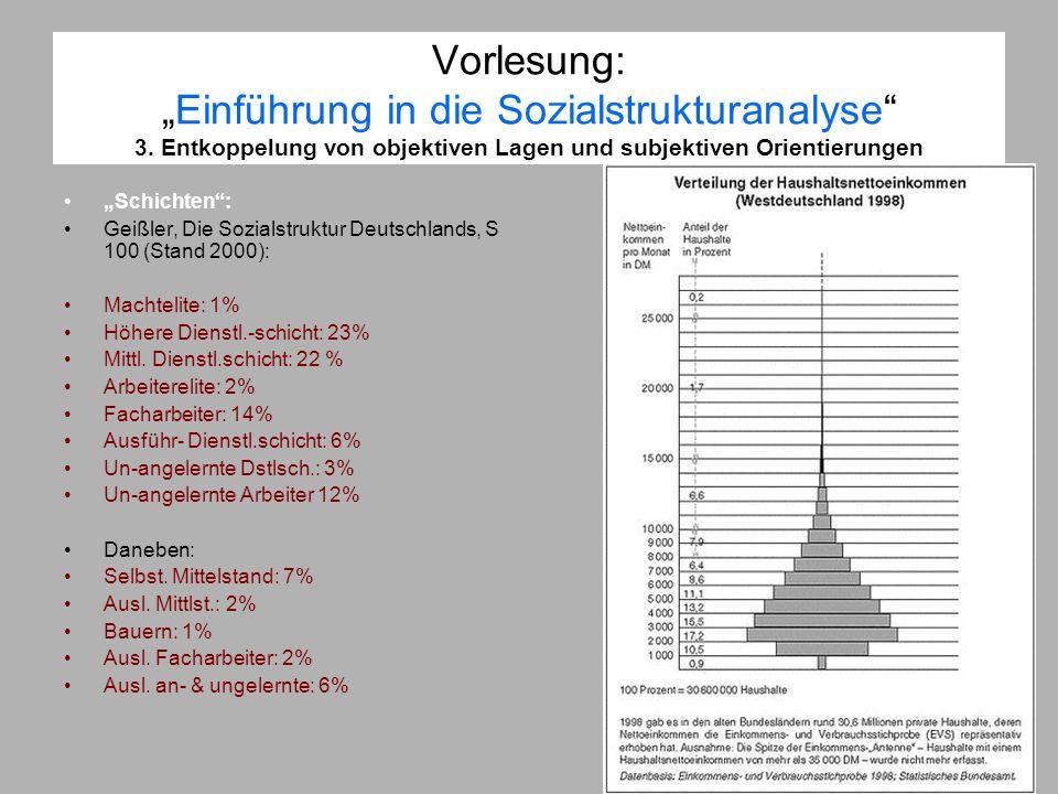 Vorlesung:Einführung in die Sozialstrukturanalyse 3. Entkoppelung von objektiven Lagen und subjektiven Orientierungen Schichten: Geißler, Die Sozialst