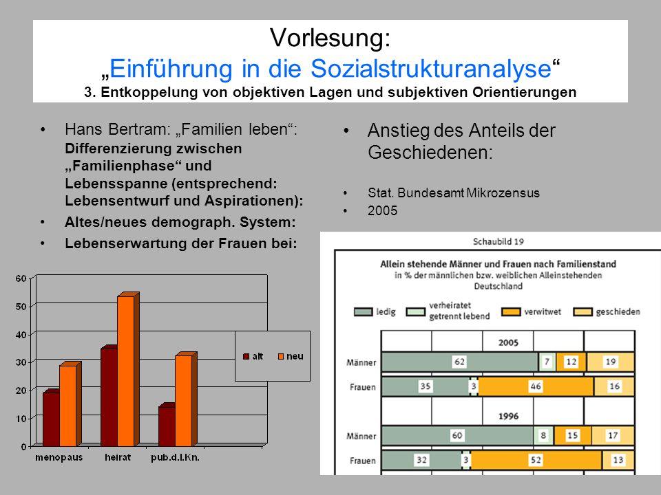 Vorlesung:Einführung in die Sozialstrukturanalyse 3. Entkoppelung von objektiven Lagen und subjektiven Orientierungen Hans Bertram: Familien leben: Di