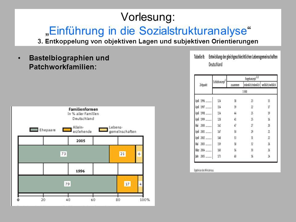 Vorlesung:Einführung in die Sozialstrukturanalyse 3. Entkoppelung von objektiven Lagen und subjektiven Orientierungen Bastelbiographien und Patchworkf