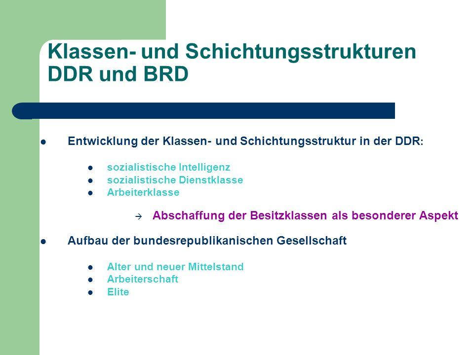 Klassen- und Schichtungsstrukturen DDR und BRD Entwicklung der Klassen- und Schichtungsstruktur in der DDR : sozialistische Intelligenz sozialistische