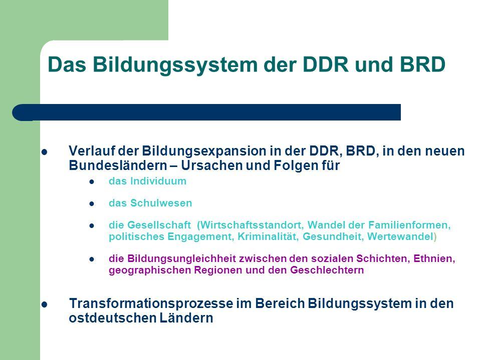 Das Bildungssystem der DDR und BRD Verlauf der Bildungsexpansion in der DDR, BRD, in den neuen Bundesländern – Ursachen und Folgen für das Individuum