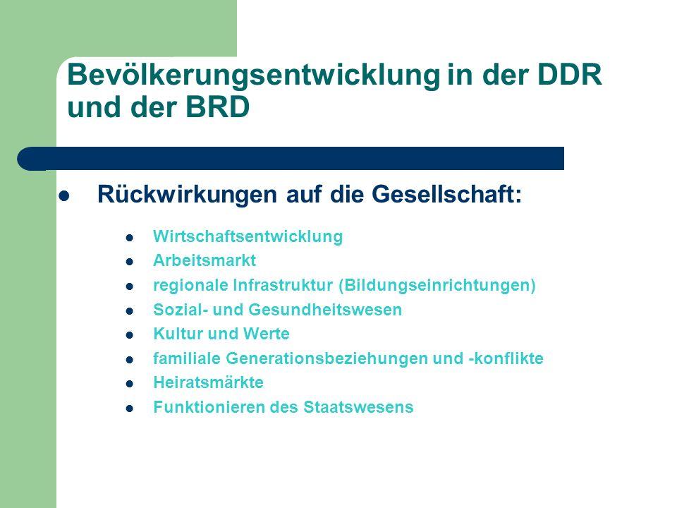 Bevölkerungsentwicklung in der DDR und der BRD Rückwirkungen auf die Gesellschaft: Wirtschaftsentwicklung Arbeitsmarkt regionale Infrastruktur (Bildun