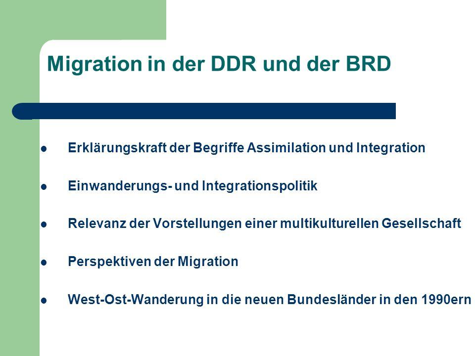Migration in der DDR und der BRD Erklärungskraft der Begriffe Assimilation und Integration Einwanderungs- und Integrationspolitik Relevanz der Vorstel