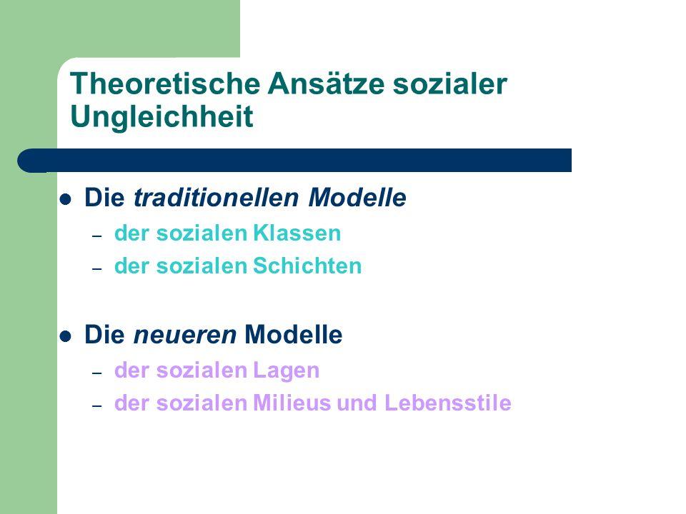 Theoretische Ansätze sozialer Ungleichheit Die traditionellen Modelle – der sozialen Klassen – der sozialen Schichten Die neueren Modelle – der sozial