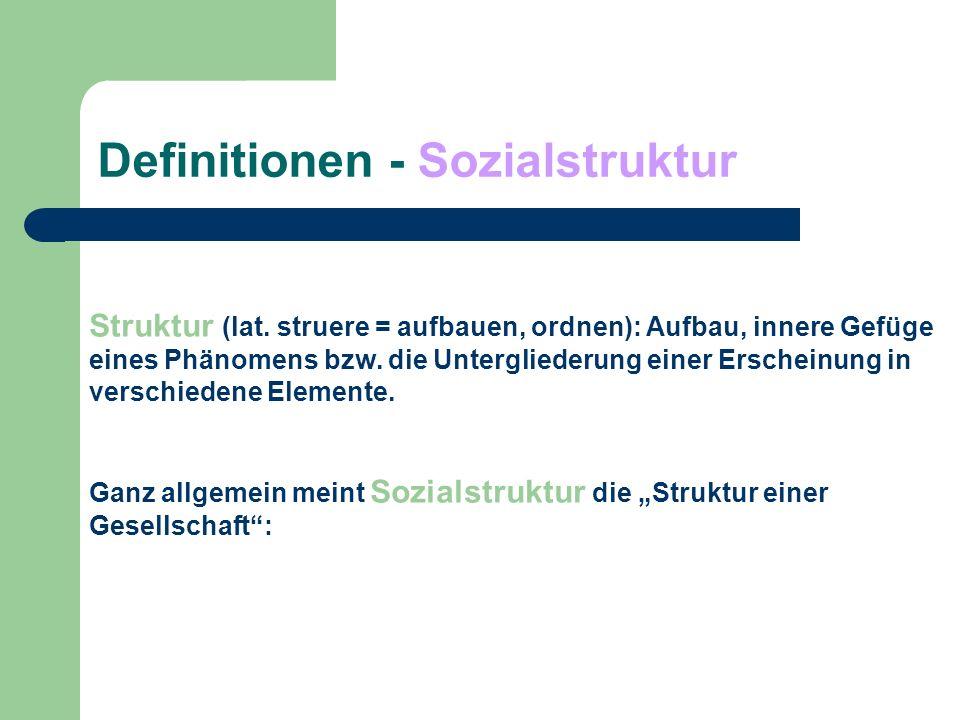 Definitionen - Sozialstruktur HRADIL: Gesamtheit der relativ dauerhaften sozialen Gebilde einer Gesellschaft, der sozialen Beziehungen und Wirkungszusammen- hänge innerhalb und zwischen diesen Gebilden sowie deren Grundlagen.