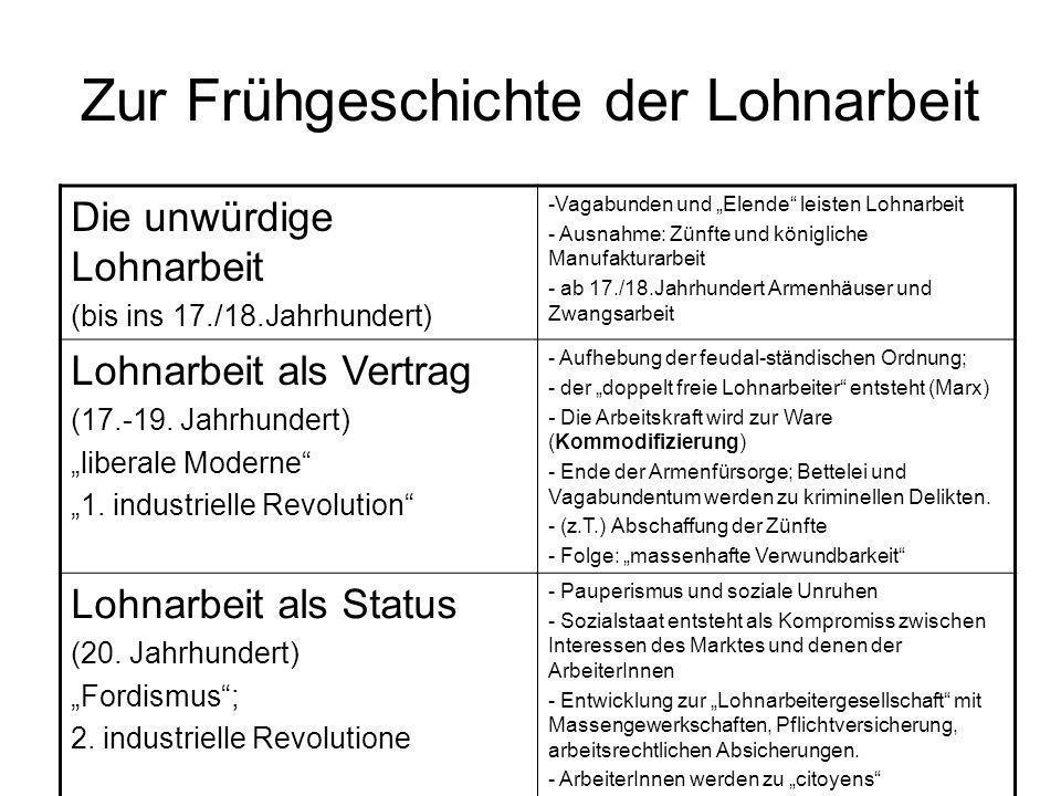 Zur Frühgeschichte der Lohnarbeit Die unwürdige Lohnarbeit (bis ins 17./18.Jahrhundert) -Vagabunden und Elende leisten Lohnarbeit - Ausnahme: Zünfte u