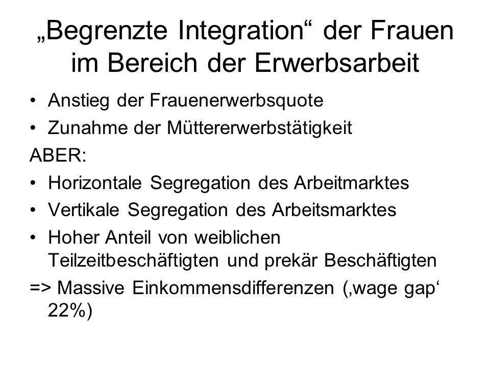 Begrenzte Integration der Frauen im Bereich der Erwerbsarbeit Anstieg der Frauenerwerbsquote Zunahme der Müttererwerbstätigkeit ABER: Horizontale Segr