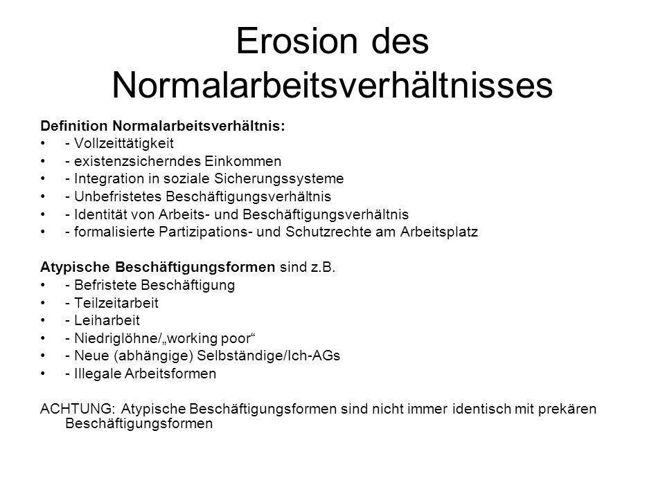 Erosion des Normalarbeitsverhältnisses Definition Normalarbeitsverhältnis: - Vollzeittätigkeit - existenzsicherndes Einkommen - Integration in soziale