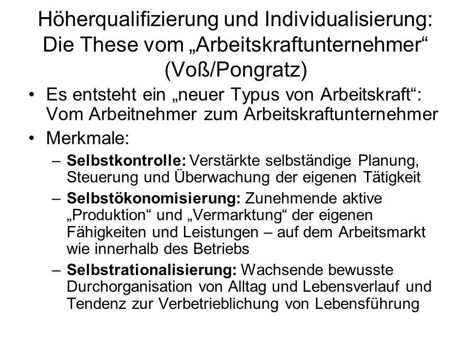 Höherqualifizierung und Individualisierung: Die These vom Arbeitskraftunternehmer (Voß/Pongratz) Es entsteht ein neuer Typus von Arbeitskraft: Vom Arb