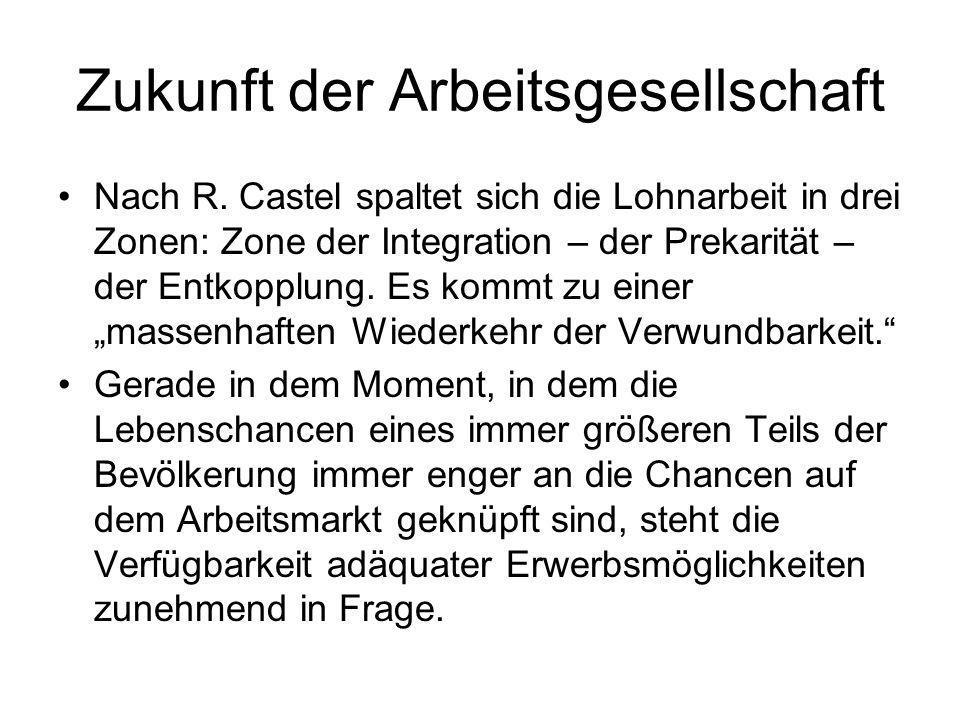 Zukunft der Arbeitsgesellschaft Nach R. Castel spaltet sich die Lohnarbeit in drei Zonen: Zone der Integration – der Prekarität – der Entkopplung. Es