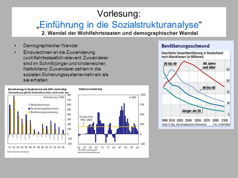 Vorlesung:Einführung in die Sozialstrukturanalyse 2. Wandel der Wohlfahrtstaaten und demographischer Wandel Demographischer Wandel: Einzurechnen ist d