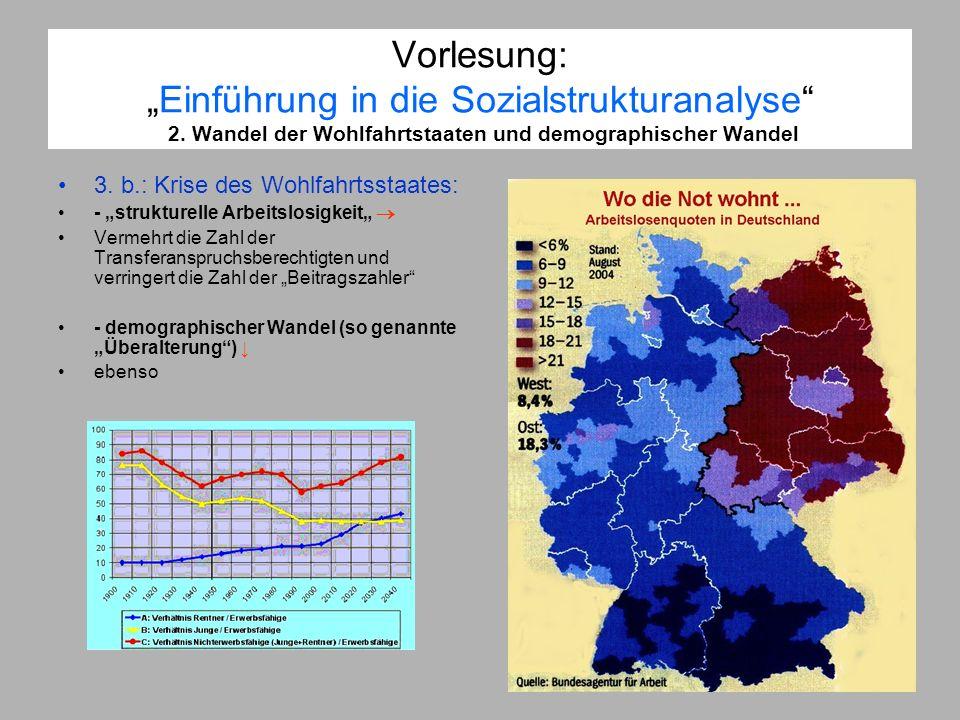 Vorlesung:Einführung in die Sozialstrukturanalyse 2. Wandel der Wohlfahrtstaaten und demographischer Wandel 3. b.: Krise des Wohlfahrtsstaates: - stru