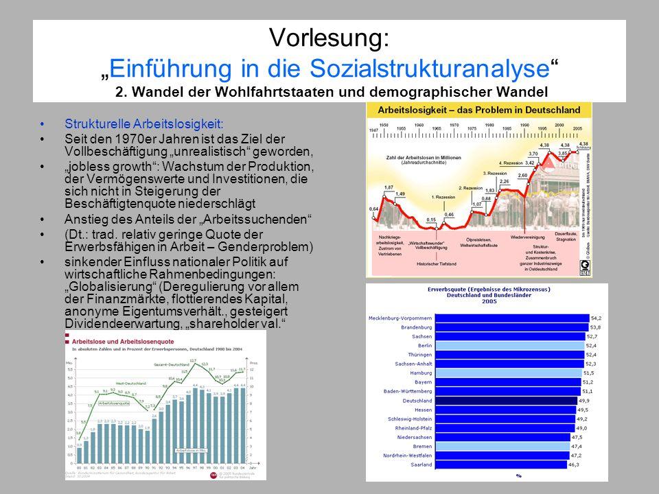 Vorlesung:Einführung in die Sozialstrukturanalyse 2. Wandel der Wohlfahrtstaaten und demographischer Wandel Strukturelle Arbeitslosigkeit: Seit den 19