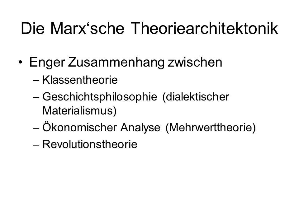 Die Marxsche Theoriearchitektonik Enger Zusammenhang zwischen –Klassentheorie –Geschichtsphilosophie (dialektischer Materialismus) –Ökonomischer Analy