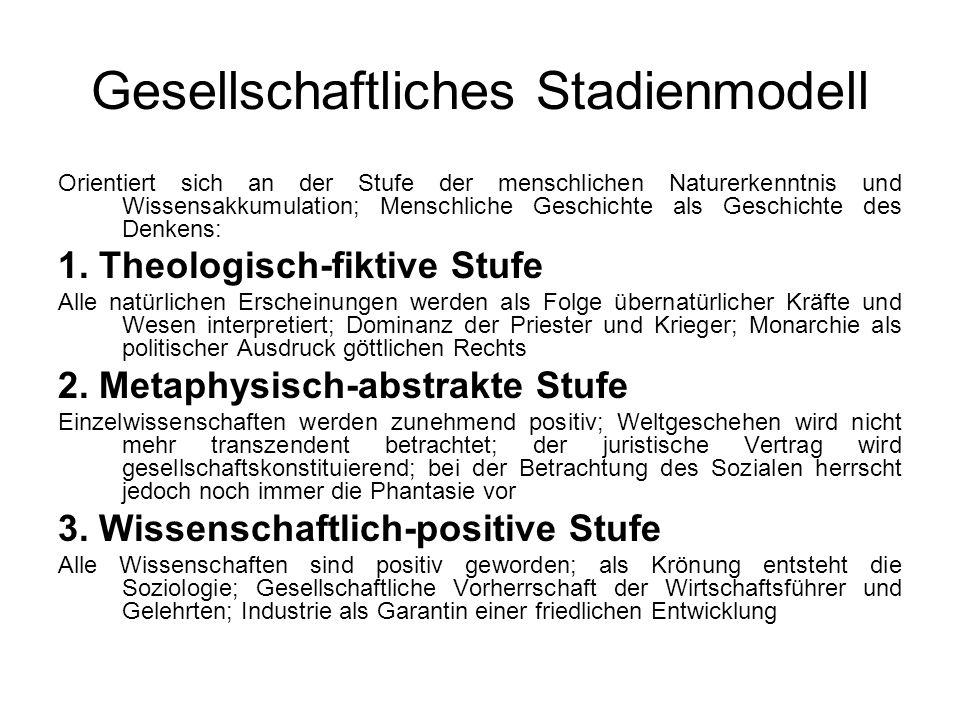 Gesellschaftliches Stadienmodell Orientiert sich an der Stufe der menschlichen Naturerkenntnis und Wissensakkumulation; Menschliche Geschichte als Ges