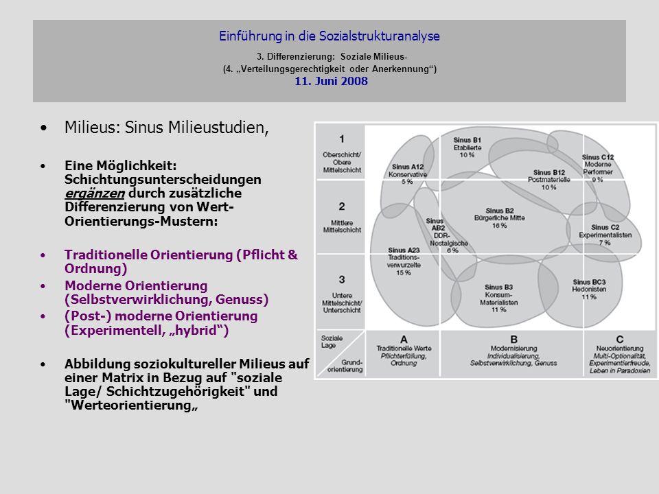 Einführung in die Sozialstrukturanalyse 3. Differenzierung: Soziale Milieus- (4. Verteilungsgerechtigkeit oder Anerkennung) 11. Juni 2008 Milieus: Sin