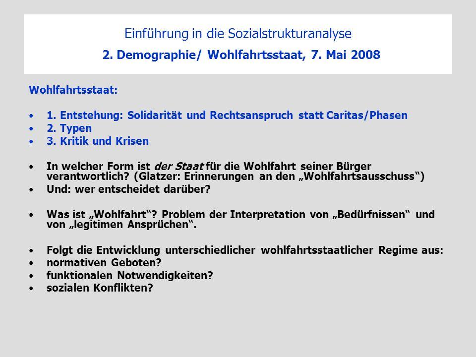Einführung in die Sozialstrukturanalyse 2. Demographie/ Wohlfahrtsstaat, 7. Mai 2008 Wohlfahrtsstaat: 1. Entstehung: Solidarität und Rechtsanspruch st