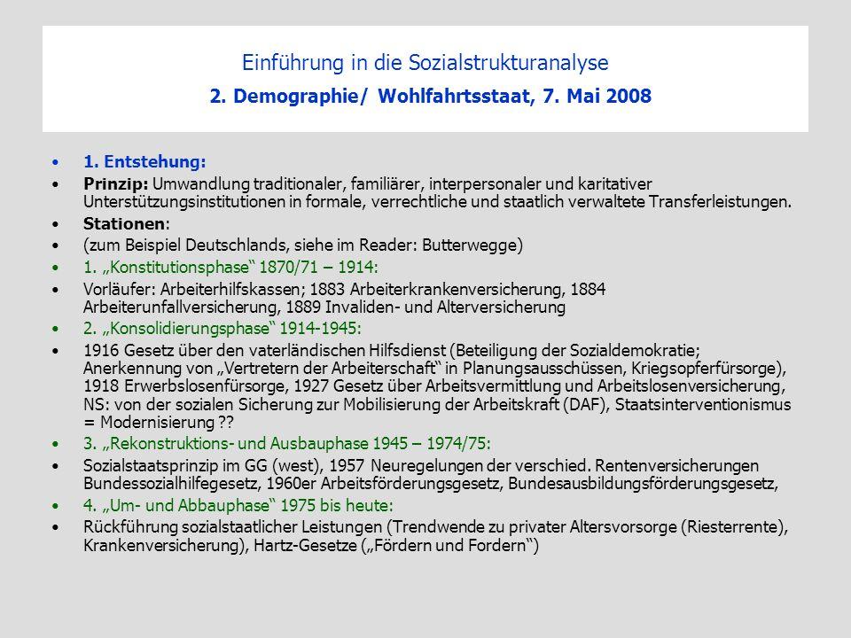 Einführung in die Sozialstrukturanalyse 2. Demographie/ Wohlfahrtsstaat, 7. Mai 2008 1. Entstehung: Prinzip: Umwandlung traditionaler, familiärer, int