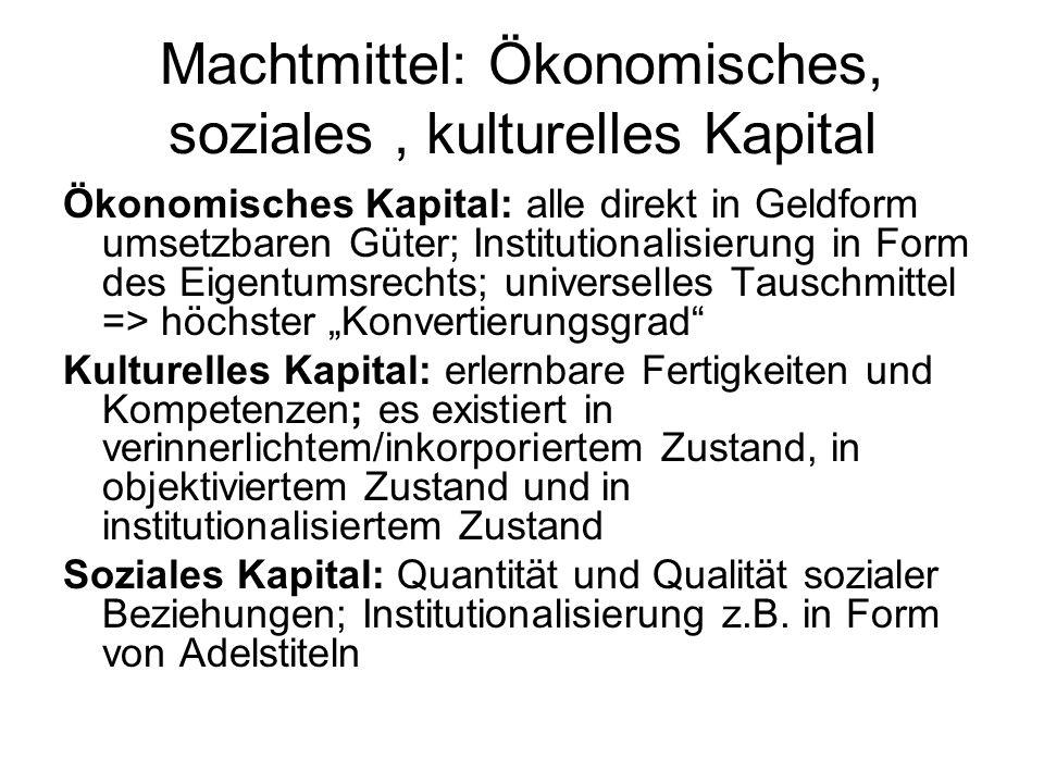 Machtmittel: Ökonomisches, soziales, kulturelles Kapital Ökonomisches Kapital: alle direkt in Geldform umsetzbaren Güter; Institutionalisierung in For