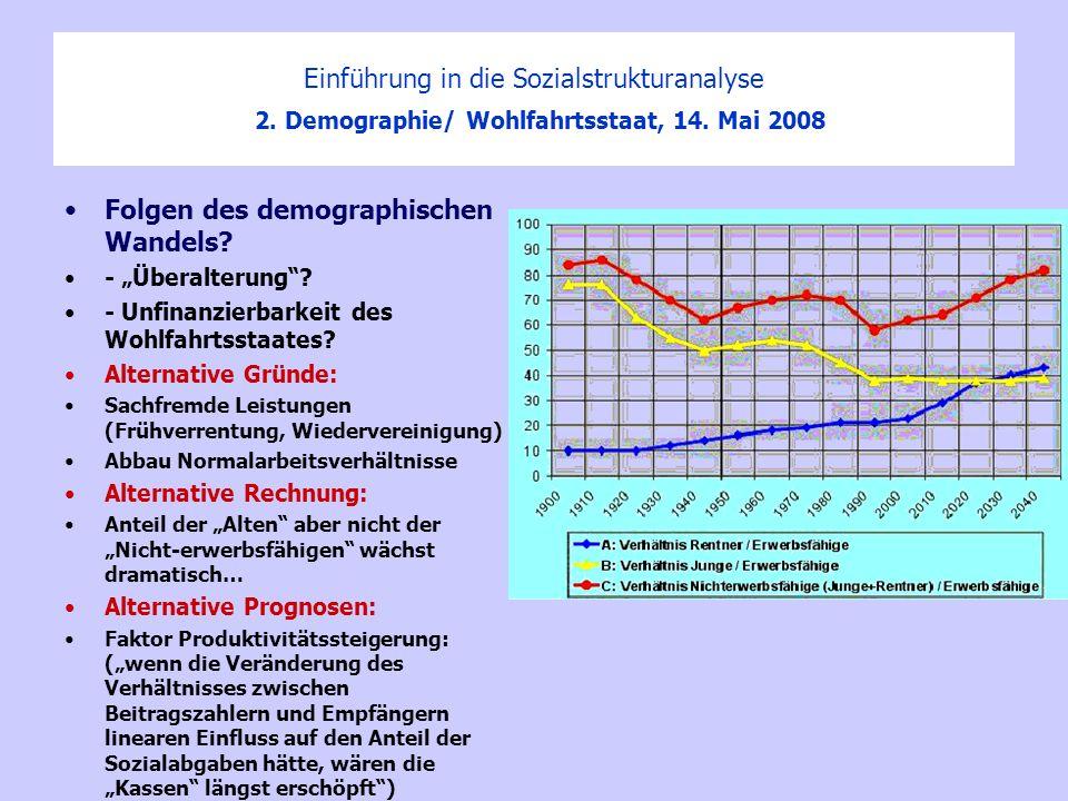 Einführung in die Sozialstrukturanalyse 2. Demographie/ Wohlfahrtsstaat, 14. Mai 2008 Folgen des demographischen Wandels? - Überalterung? - Unfinanzie