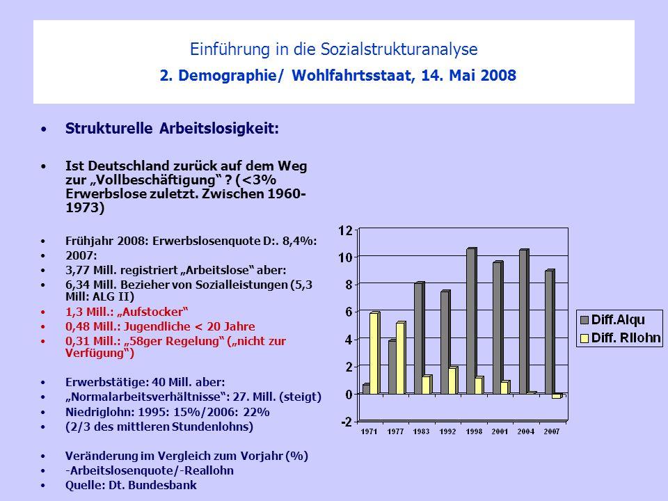 Einführung in die Sozialstrukturanalyse 2. Demographie/ Wohlfahrtsstaat, 14. Mai 2008 Strukturelle Arbeitslosigkeit: Ist Deutschland zurück auf dem We