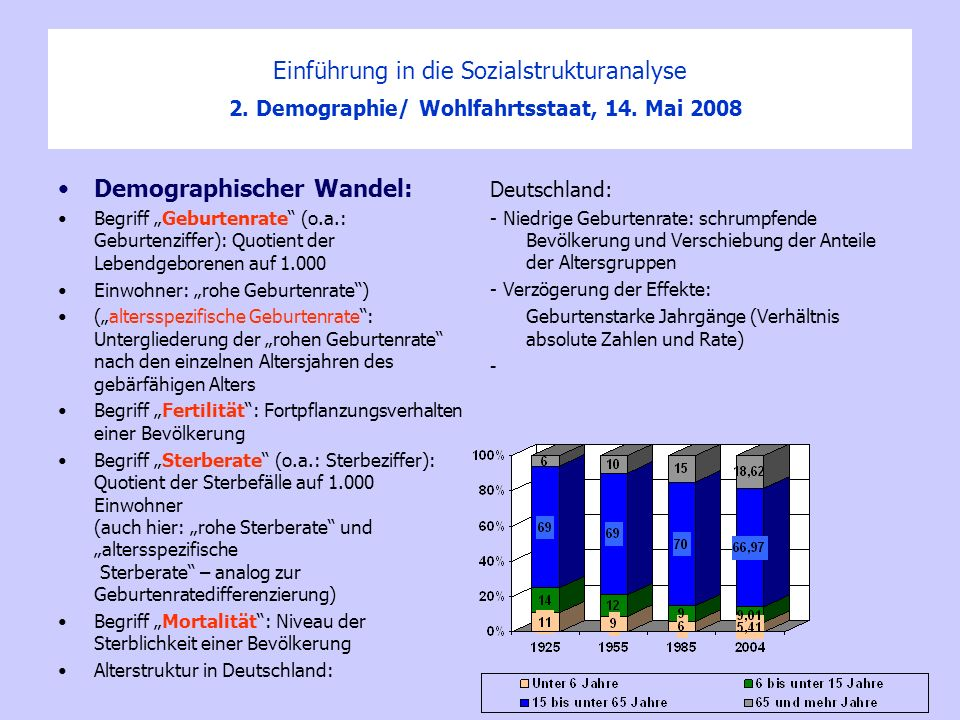 Einführung in die Sozialstrukturanalyse 2. Demographie/ Wohlfahrtsstaat, 14. Mai 2008 Demographischer Wandel: Begriff Geburtenrate (o.a.: Geburtenziff