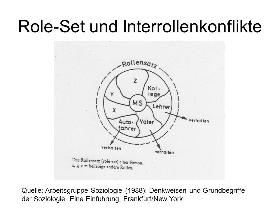 Role-Set und Interrollenkonflikte Quelle: Arbeitsgruppe Soziologie (1988): Denkweisen und Grundbegriffe der Soziologie. Eine Einführung, Frankfurt/New