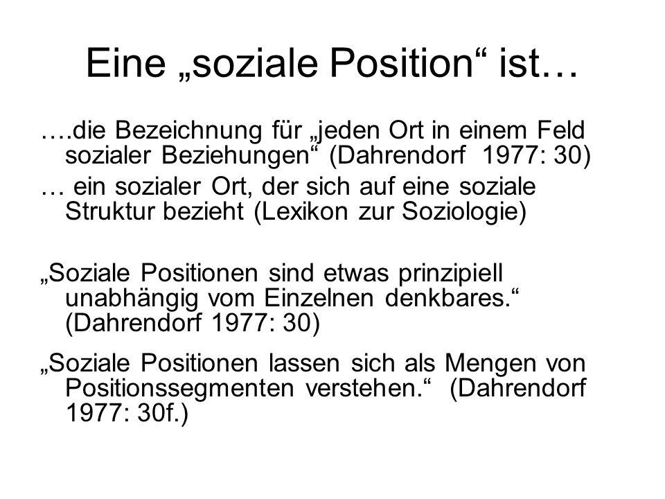 Eine soziale Position ist… ….die Bezeichnung für jeden Ort in einem Feld sozialer Beziehungen (Dahrendorf 1977: 30) … ein sozialer Ort, der sich auf e