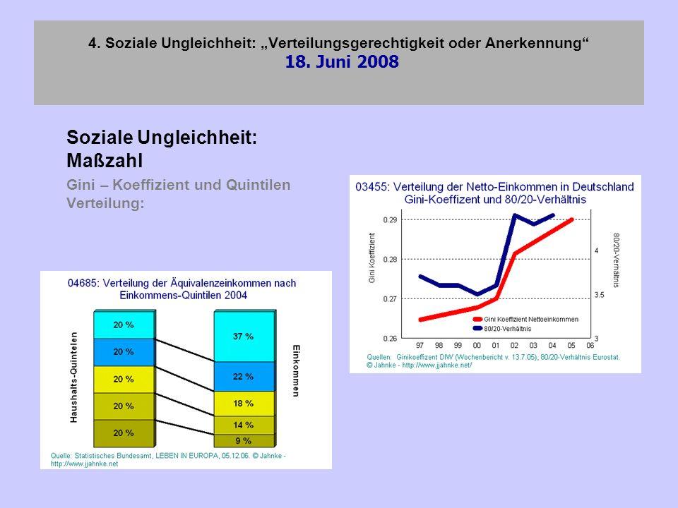 4. Soziale Ungleichheit: Verteilungsgerechtigkeit oder Anerkennung 18. Juni 2008 Soziale Ungleichheit: Maßzahl Gini – Koeffizient und Quintilen Vertei