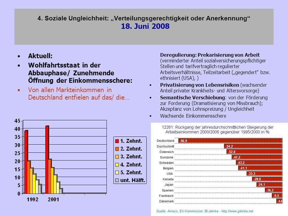 4. Soziale Ungleichheit: Verteilungsgerechtigkeit oder Anerkennung 18. Juni 2008 Aktuell: Wohlfahrtsstaat in der Abbauphase/ Zunehmende Öffnung der Ei