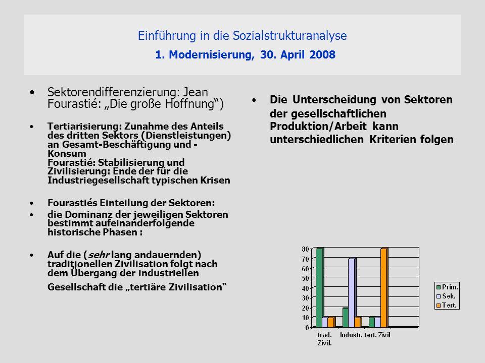 Einführung in die Sozialstrukturanalyse 1. Modernisierung, 30. April 2008 Sektorendifferenzierung: Jean Fourastié: Die große Hoffnung) Tertiarisierung