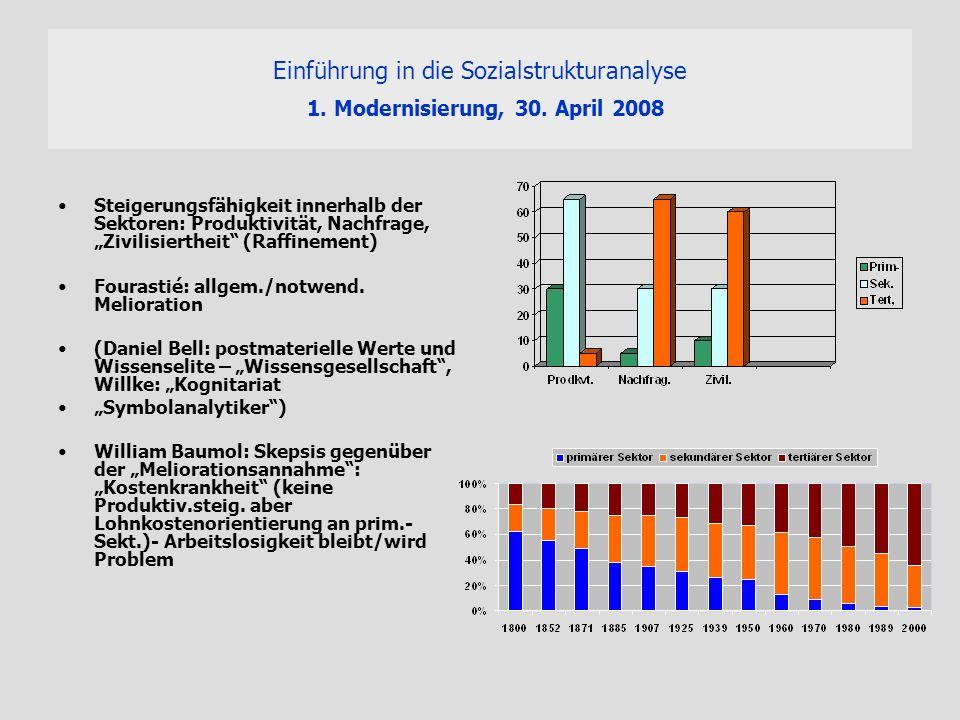 Einführung in die Sozialstrukturanalyse 1. Modernisierung, 30. April 2008 Steigerungsfähigkeit innerhalb der Sektoren: Produktivität, Nachfrage, Zivil
