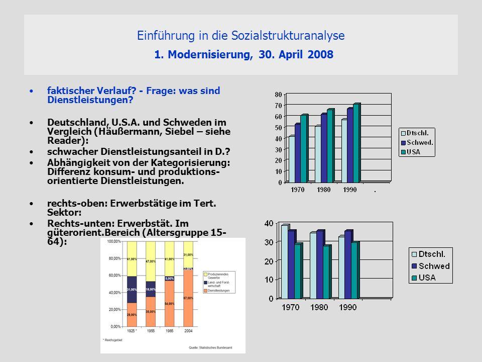 Einführung in die Sozialstrukturanalyse 1. Modernisierung, 30. April 2008 faktischer Verlauf? - Frage: was sind Dienstleistungen? Deutschland, U.S.A.