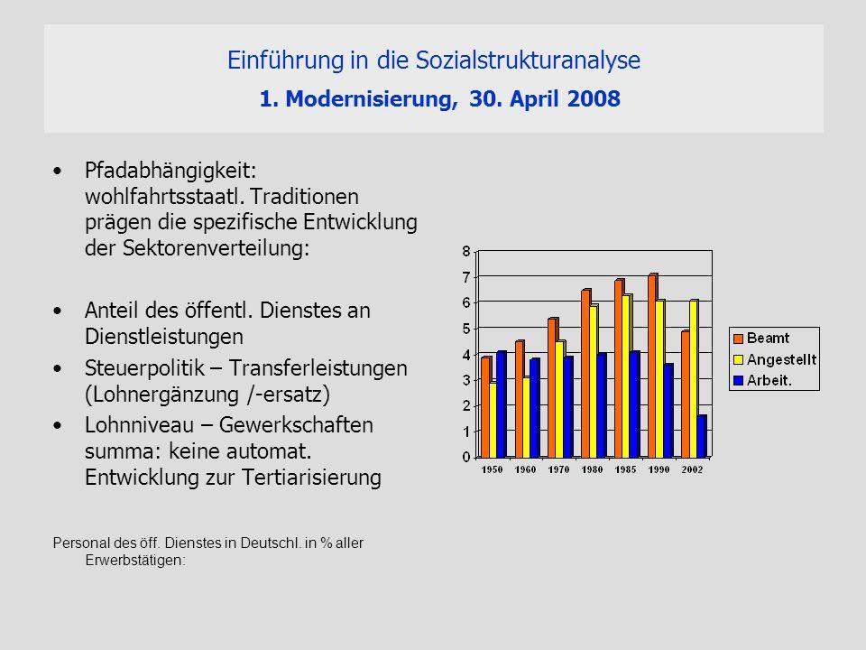 Einführung in die Sozialstrukturanalyse 1. Modernisierung, 30. April 2008 Pfadabhängigkeit: wohlfahrtsstaatl. Traditionen prägen die spezifische Entwi