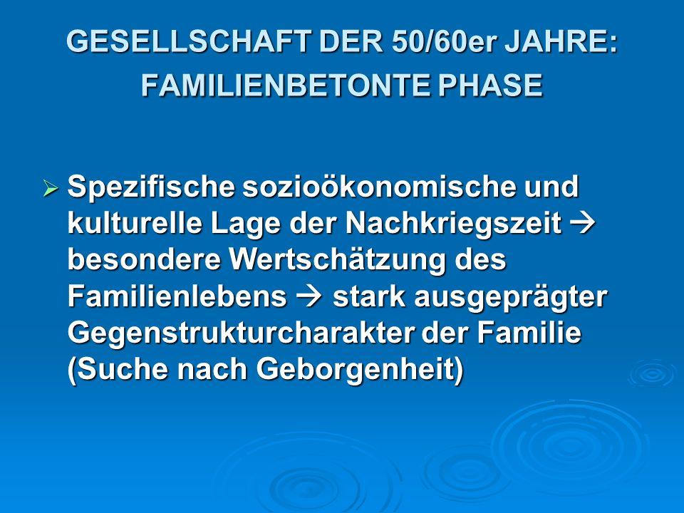GESELLSCHAFT DER 50/60er JAHRE: FAMILIENBETONTE PHASE Spezifische sozioökonomische und kulturelle Lage der Nachkriegszeit besondere Wertschätzung des