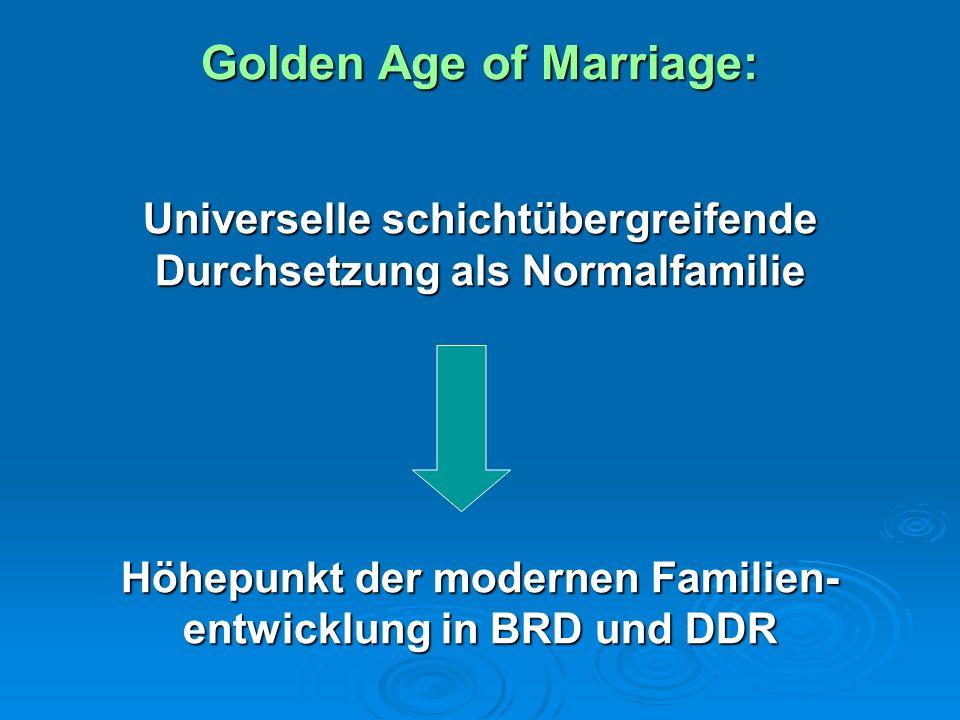 Golden Age of Marriage: Universelle schichtübergreifende Durchsetzung als Normalfamilie Höhepunkt der modernen Familien- entwicklung in BRD und DDR