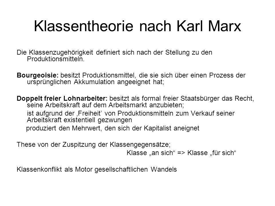 Klassentheorie nach Karl Marx Die Klassenzugehörigkeit definiert sich nach der Stellung zu den Produktionsmitteln. Bourgeoisie: besitzt Produktionsmit
