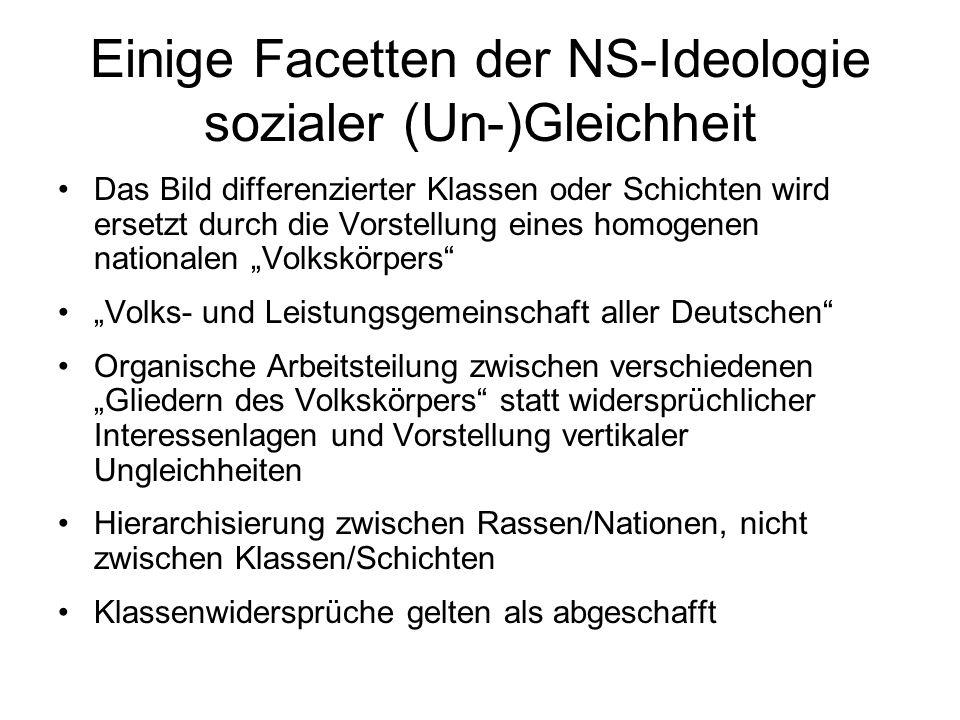 Einige Facetten der NS-Ideologie sozialer (Un-)Gleichheit Das Bild differenzierter Klassen oder Schichten wird ersetzt durch die Vorstellung eines hom