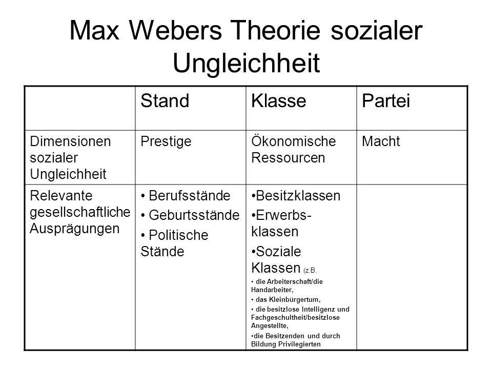 Max Webers Theorie sozialer Ungleichheit StandKlassePartei Dimensionen sozialer Ungleichheit PrestigeÖkonomische Ressourcen Macht Relevante gesellscha