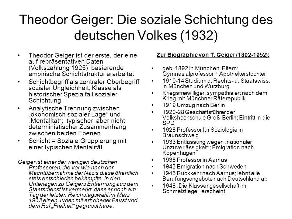 Theodor Geiger: Die soziale Schichtung des deutschen Volkes (1932) Theodor Geiger ist der erste, der eine auf repräsentativen Daten (Volkszählung 1925
