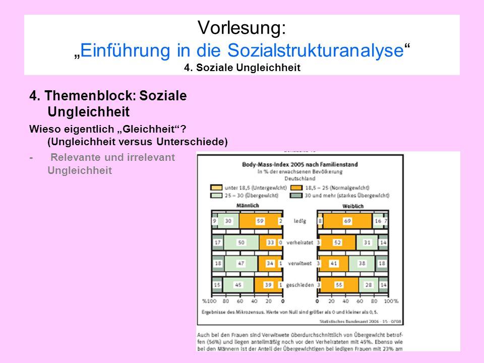 Vorlesung:Einführung in die Sozialstrukturanalyse 4. Soziale Ungleichheit 4. Themenblock: Soziale Ungleichheit Wieso eigentlich Gleichheit? (Ungleichh