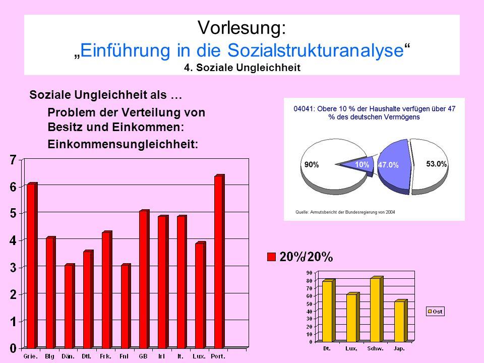 Vorlesung:Einführung in die Sozialstrukturanalyse 4. Soziale Ungleichheit Soziale Ungleichheit als … Problem der Verteilung von Besitz und Einkommen: