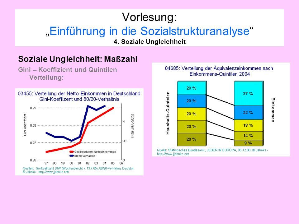 Vorlesung:Einführung in die Sozialstrukturanalyse 4. Soziale Ungleichheit Soziale Ungleichheit: Maßzahl Gini – Koeffizient und Quintilen Verteilung:
