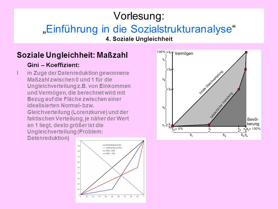 Vorlesung:Einführung in die Sozialstrukturanalyse 4. Soziale Ungleichheit Soziale Ungleichheit: Maßzahl Gini – Koeffizient: Im Zuge der Datenreduktion